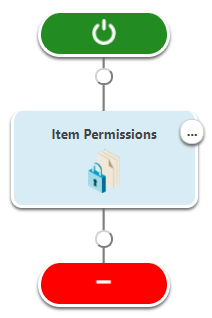 How to create a workflow to add permissions to items in a list1.png