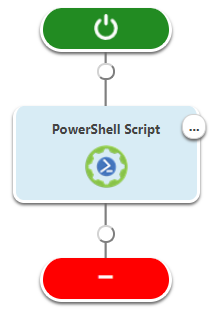 How to schedule a daily site backup using PowerShell activity in SPARK Workflow1.png